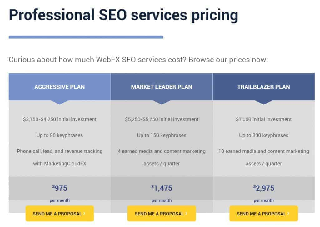 SEO Services Pricing